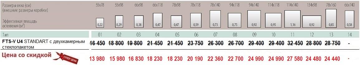 FAKRO FTS-V U4 размеры и цены
