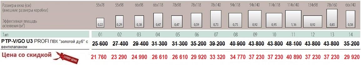 Размеры и цены PTP-V GO U3