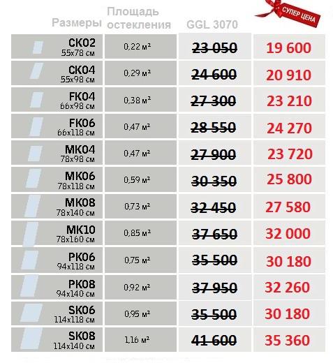 Velux GGL Размеры и цены