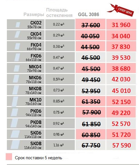 Velux GGL Супертеплое Размеры и цены