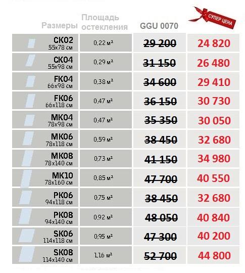 Velux GGU Полиуретан Размеры и цены