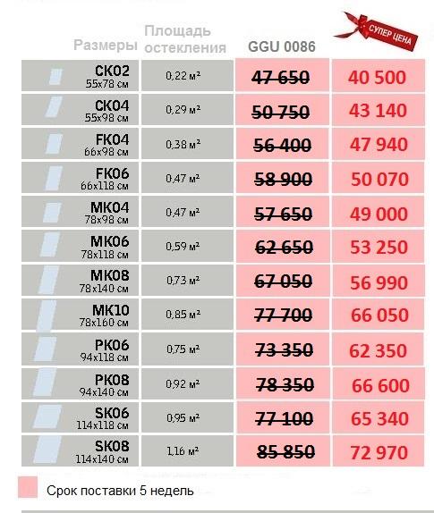 Velux GGU Супертеплое Размеры и цены
