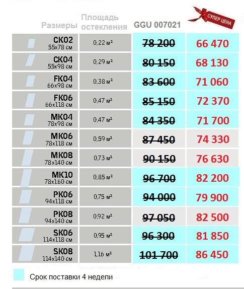 Velux GGU INTEGRA Размеры и цены