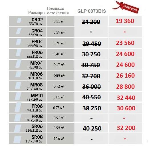 Velux GLP Размеры и цены