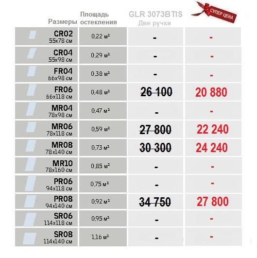 Размеры и цены Velux GLR две ручки