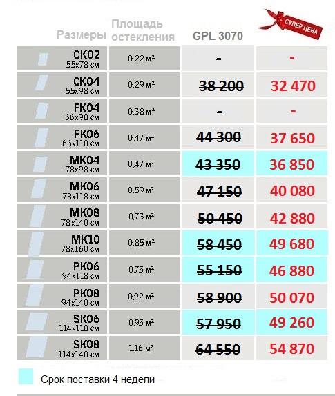 Velux GPL Панорама Размеры и цены