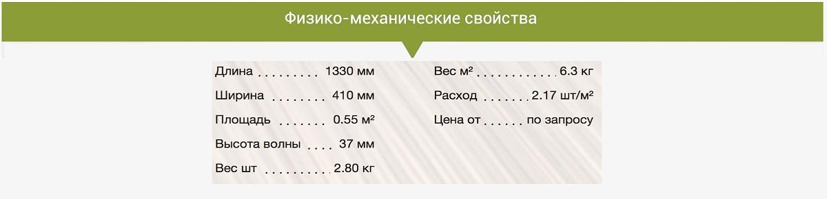 Физические характеристики MetroCooper