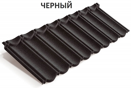 Metrobond черный