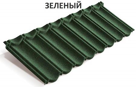 Metrobond зеленый