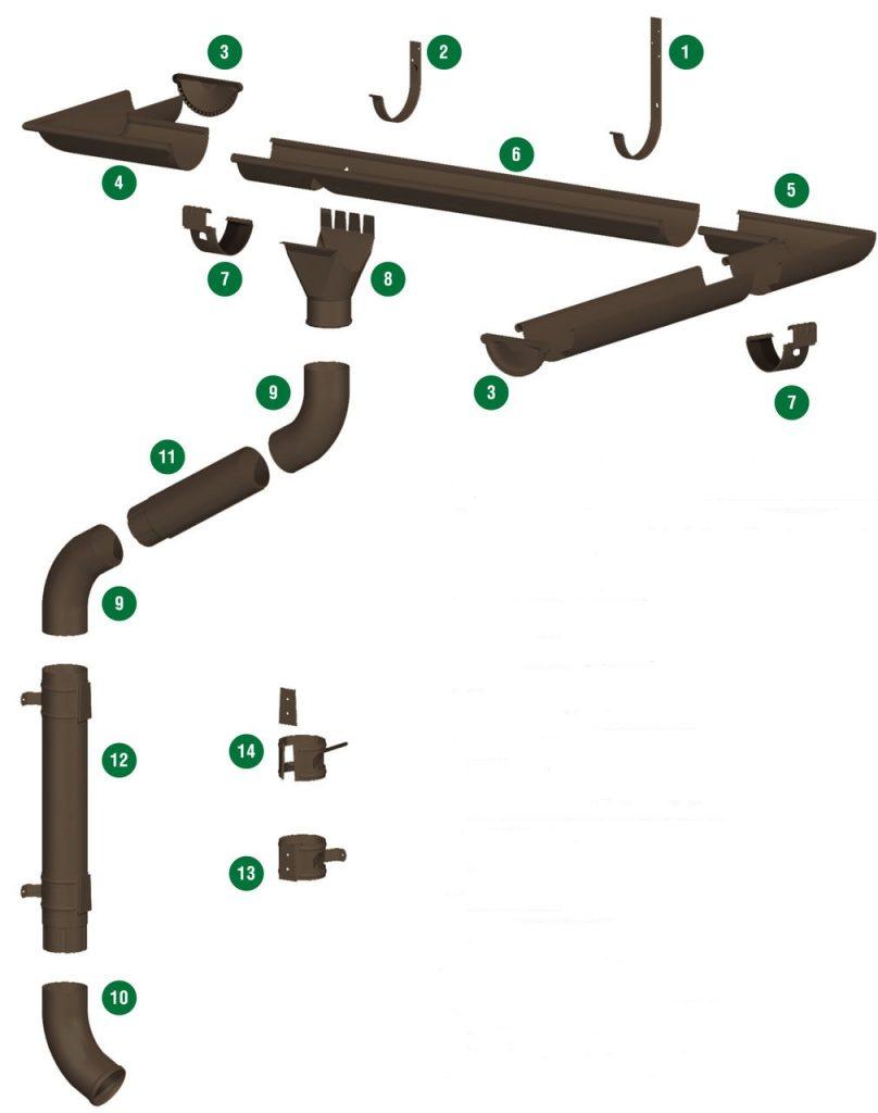 Элементы водосточной системы Grandsystem
