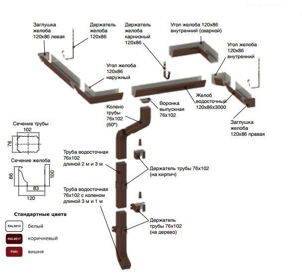 Элементы водосточной система МП Модерн