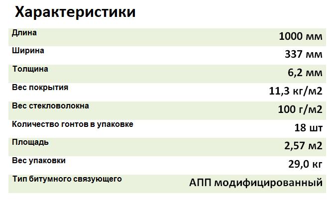kharakteristiki_shervud