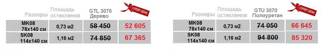 Размеры и цены аварийный выход Velux