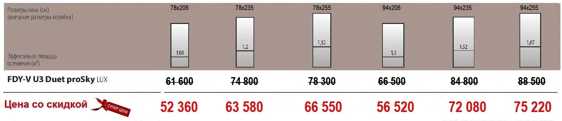 Цены FDY-V U3 Duet prosky