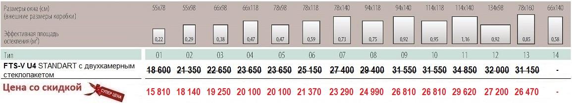 Размеры и цены Fakro FTS-V U4