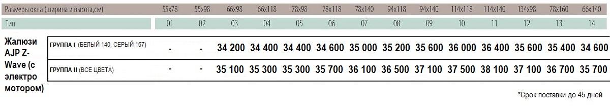 Размеры и цены Fakro AJP Z-Wave